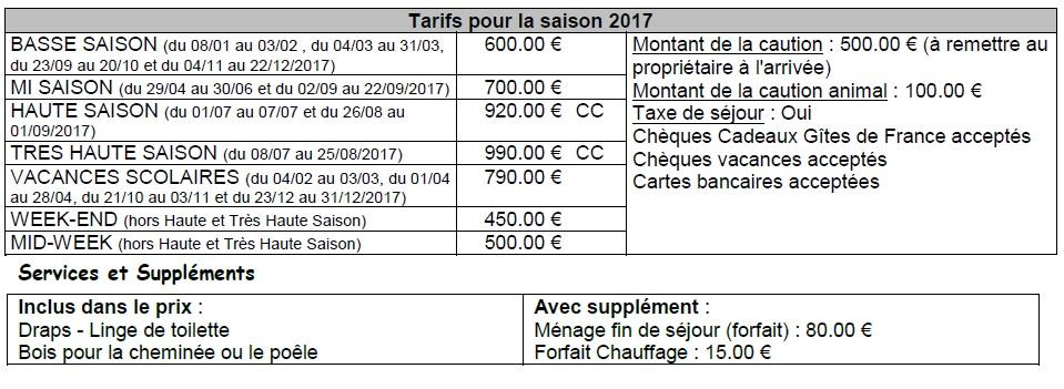 2017-prices